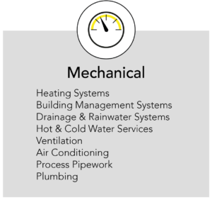 Mechanical service-works